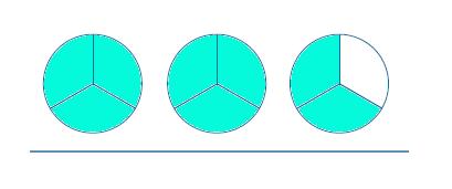 eikona gia klasmata pollaplasiasmo me akeraio - 2