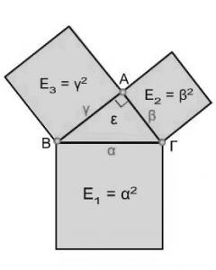 Πυθαγόρειο θεώρημα