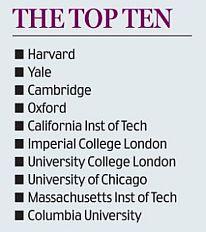 top10-universities.jpg