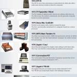 computer_history