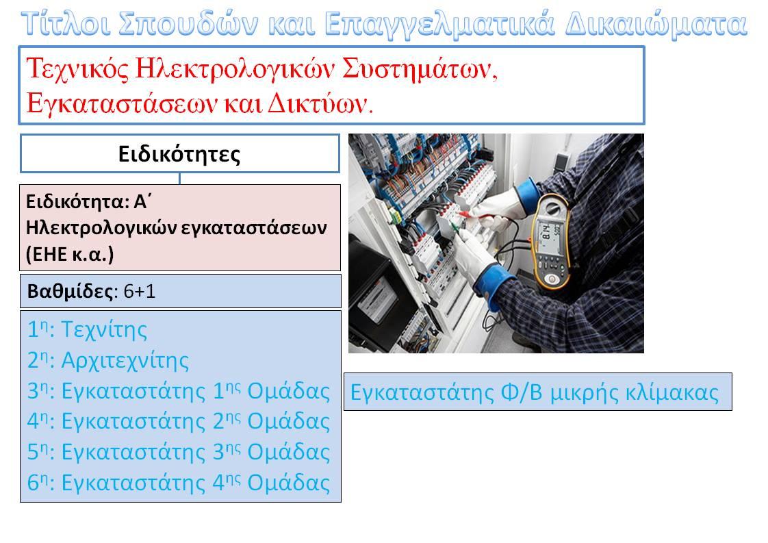 EpDikeomataHletrologonEPAL-2