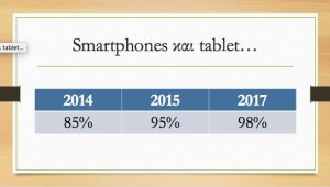 corfu internet addiction smartphones tablets