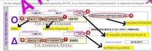 Εισφορές και τέλος επιτηδεύματος των άρθρων 29, 30 & 31, ν.3986/2011