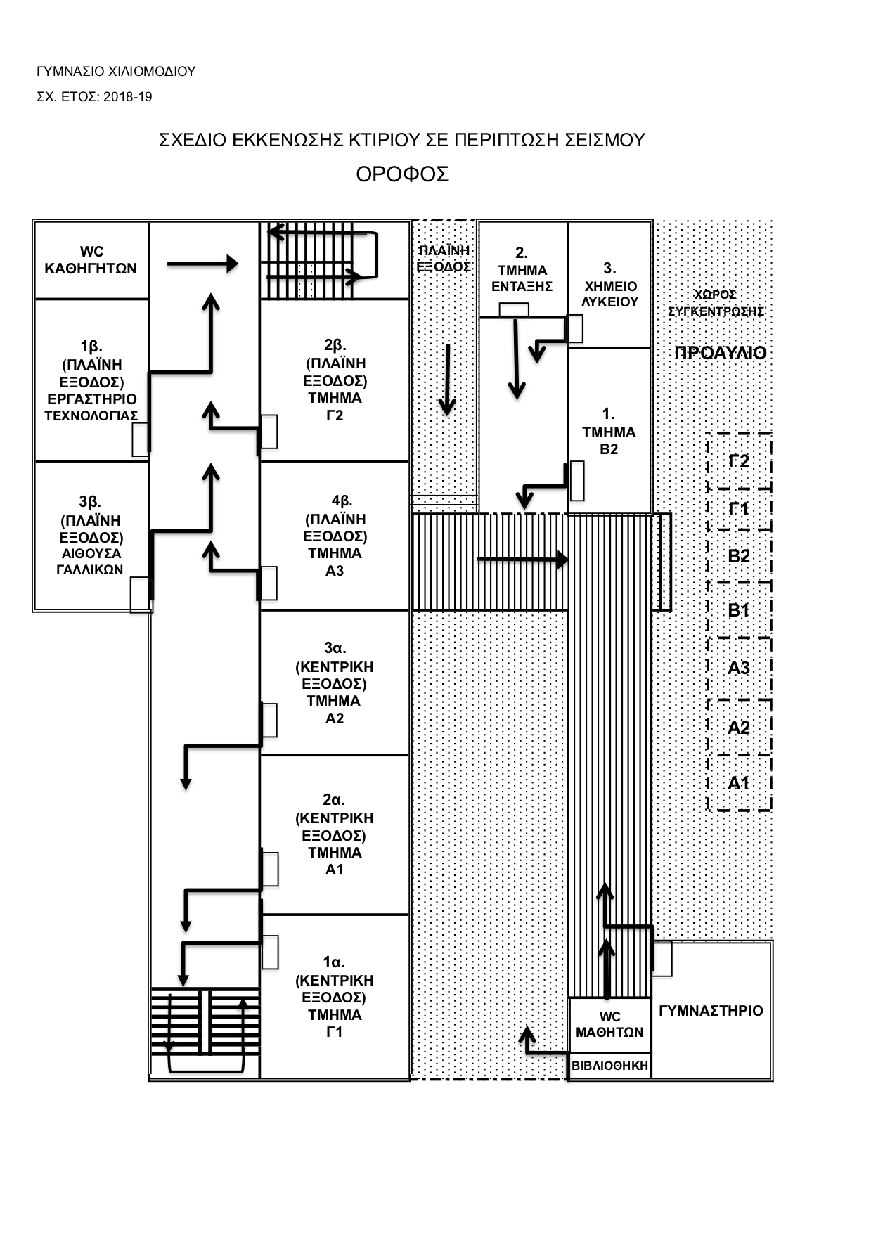 «Σχέδιο Εκκένωσης κτιρίου σε περίπτωση σεισμού»