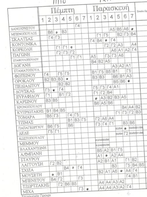 401bd28f6d4 ΓΥΜΝΑΣΙΟ ΜΑΡΚΟΠΟΥΛΟΥ » Το ιστολόγιο του 1ου Γυμνασίου Μαρκοπούλου