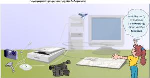 παραγόμενα ψηφιακά αρχεία δεομένων