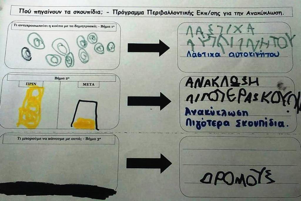Φ ΕΡΓΑΣΙΑΣ4