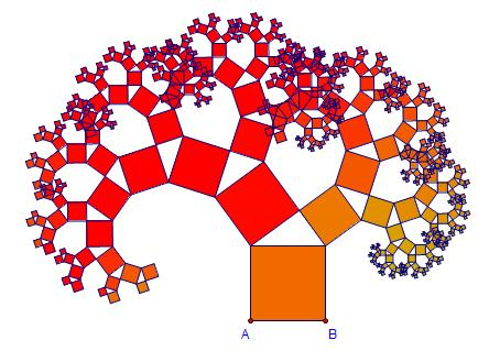 Η γωνιά των Μαθηματικών