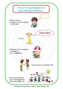 Αφίσα (4)