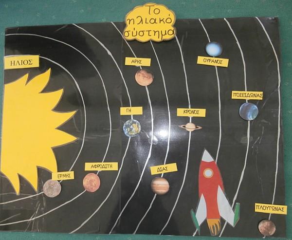 Ηλιακό σύστημα..