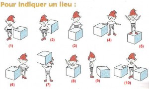 fotos prepositions