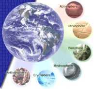 earth_spheres.jpg