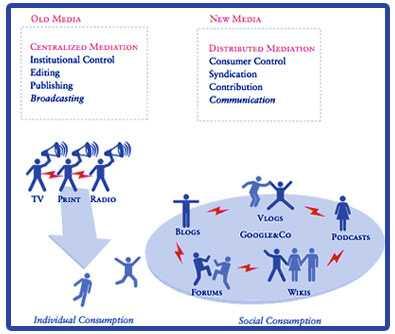 online-media-vs-print-media.jpg