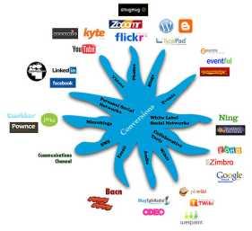 socialmediastarfish.jpg