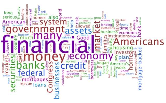 financialcrisis_wordle.jpg
