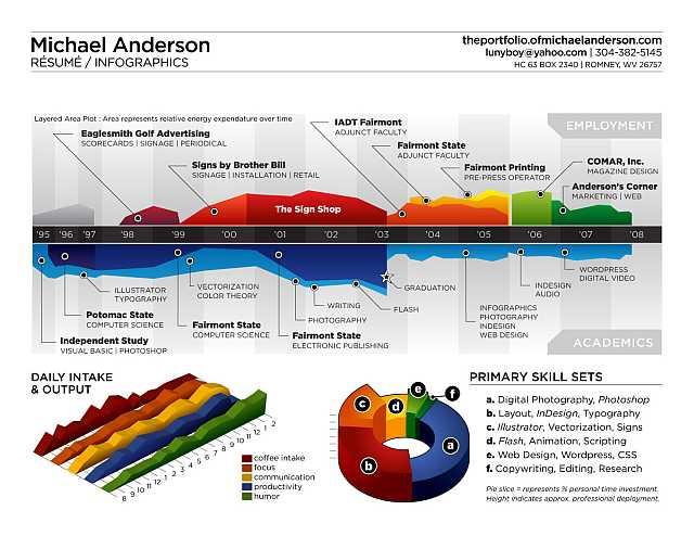 resume-infographic.jpg