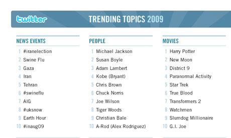 trending-topics-part-1-001.jpg