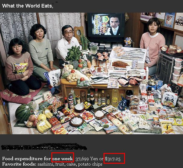 what-the-world-eats-1