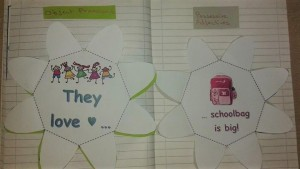 Interactive Notebook - Pronouns / Possessive Adjectives