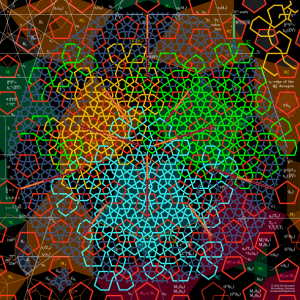 Atomic structure of a decagonal quasicrystal